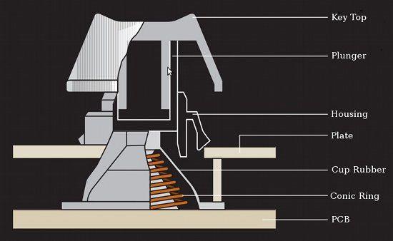mechanicalkeyboard4